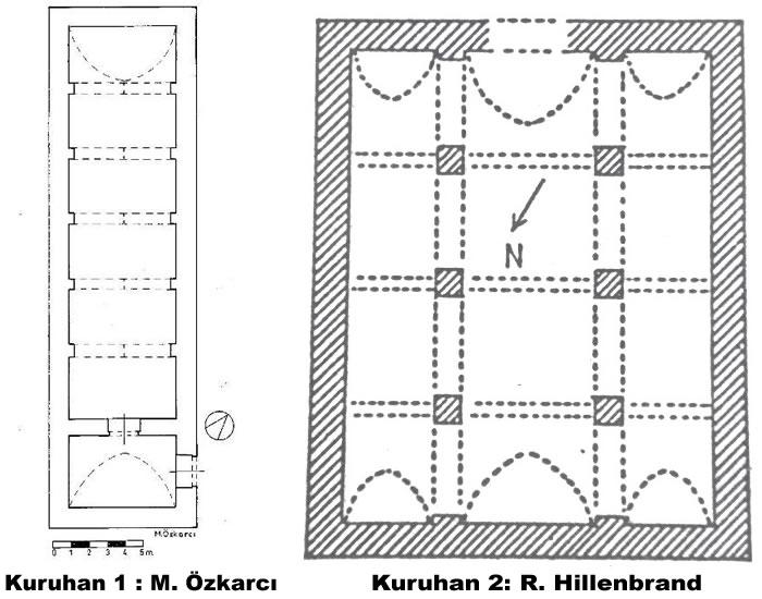 Afşin'de bulunan Kuru Han Planları